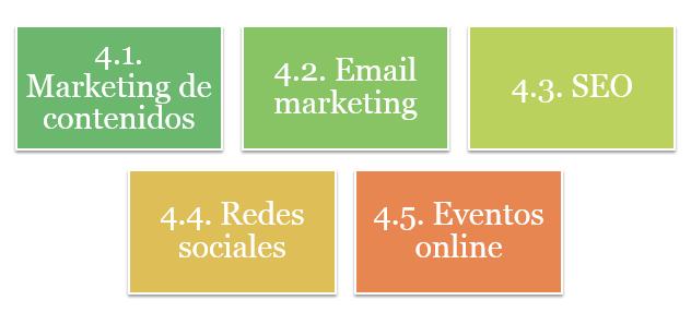 plan de marketing estrategias online