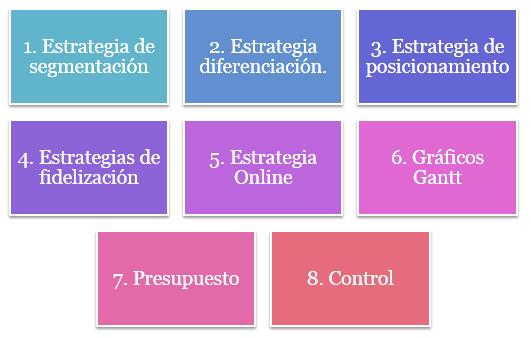 plan de marketing plan de accion y control
