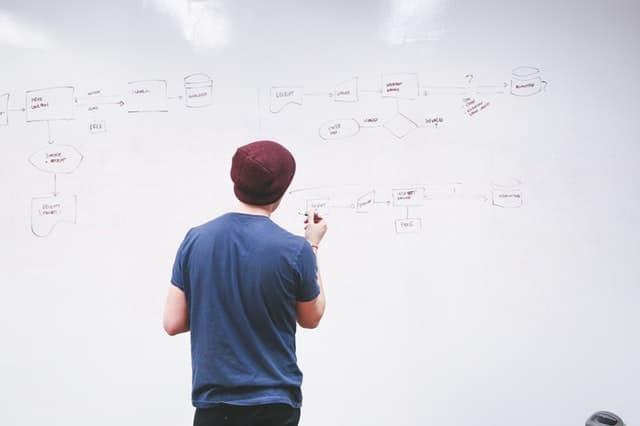 planteamiento de procesos en la gestion de proyectos digitales